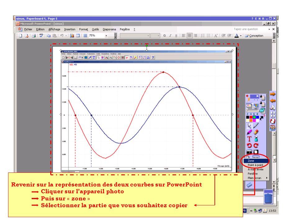 Revenir sur la représentation des deux courbes sur PowerPoint