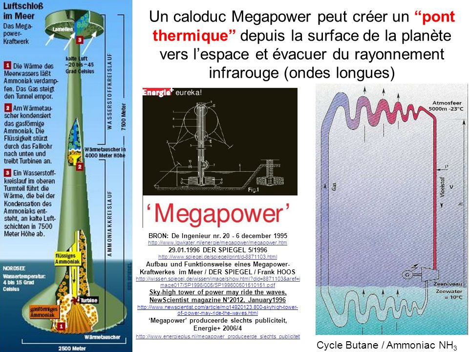 BRON: De Ingenieur nr. 20 - 6 december 1995