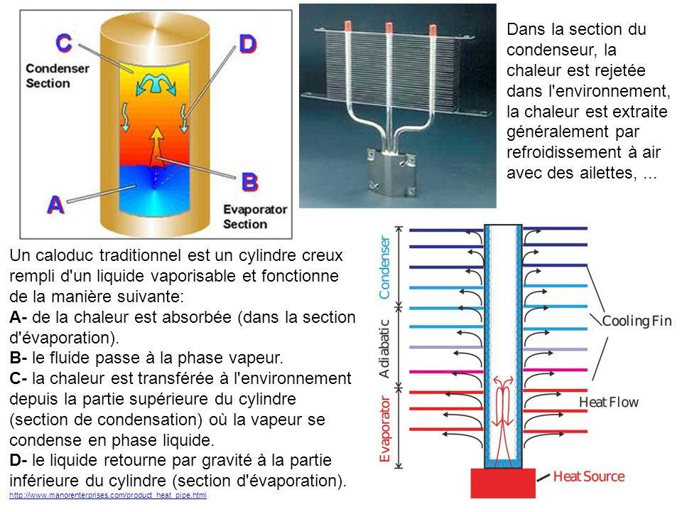 Dans la section du condenseur, la chaleur est rejetée dans l environnement, la chaleur est extraite généralement par refroidissement à air avec des ailettes, ...