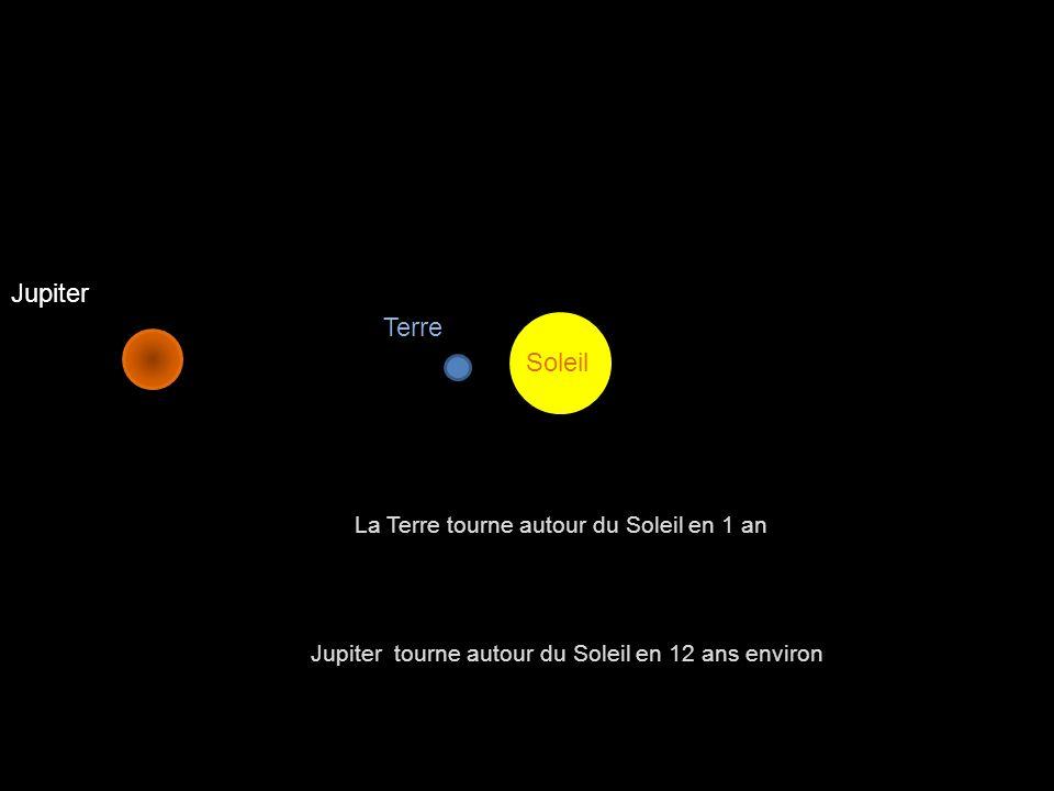 Jupiter Terre Soleil La Terre tourne autour du Soleil en 1 an