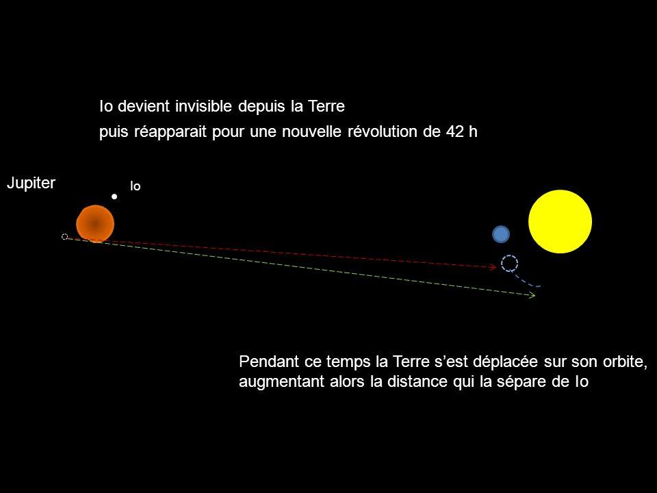 Io devient invisible depuis la Terre