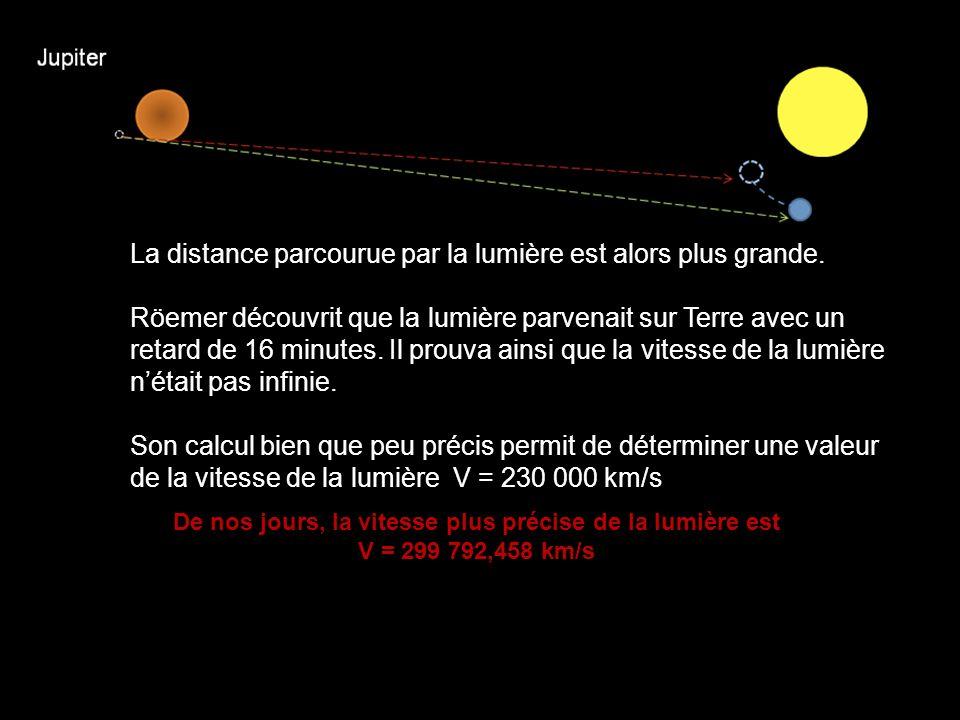 De nos jours, la vitesse plus précise de la lumière est