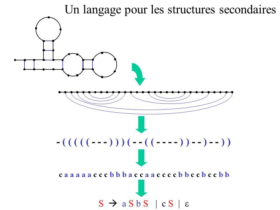 Un langage pour les structures secondaires