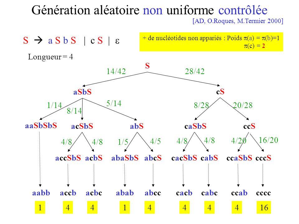 Génération aléatoire non uniforme contrôlée