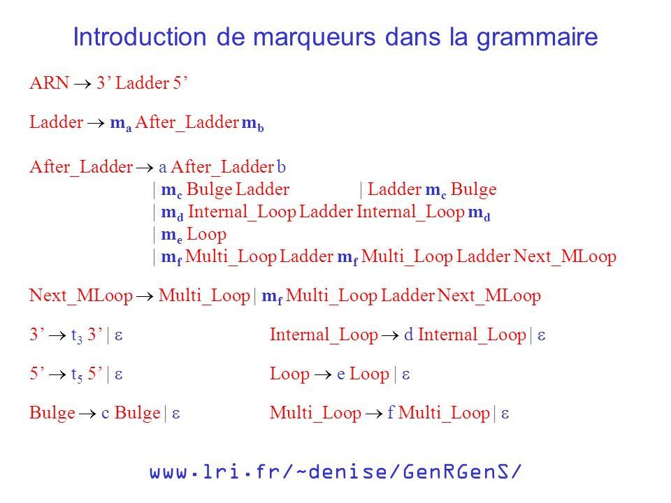 Introduction de marqueurs dans la grammaire
