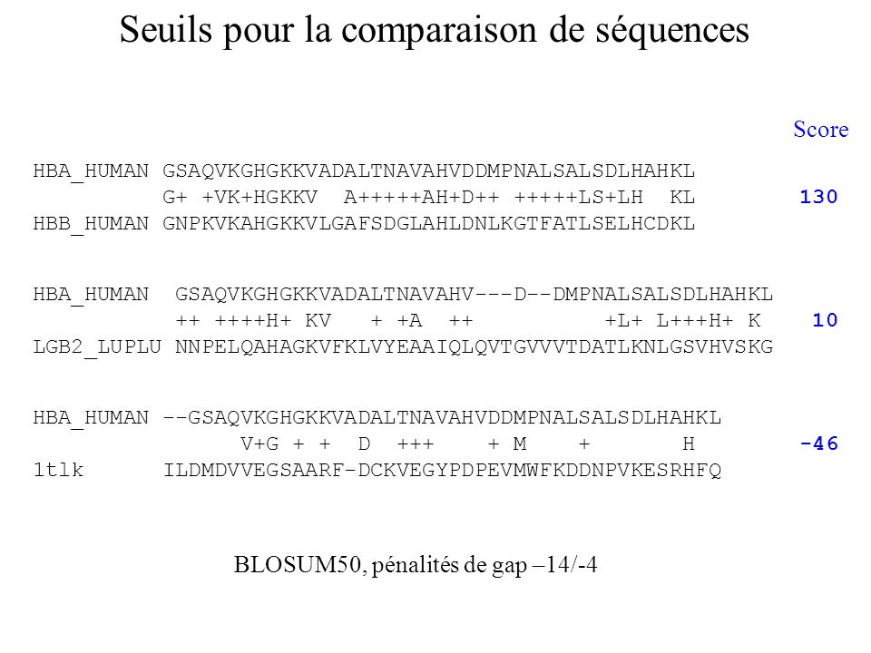 Seuils pour la comparaison de séquences