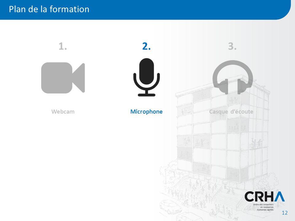 Plan de la formation Webcam 1. Microphone 2. Casque d'écoute 3.