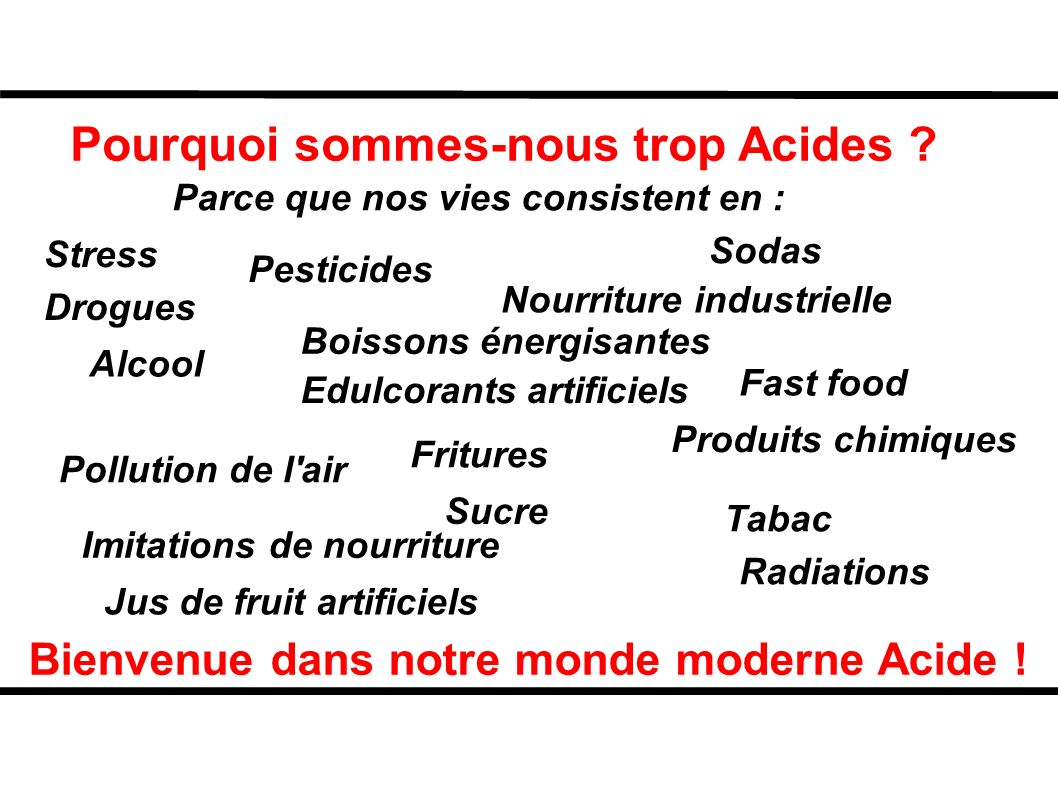 Pourquoi sommes-nous trop Acides
