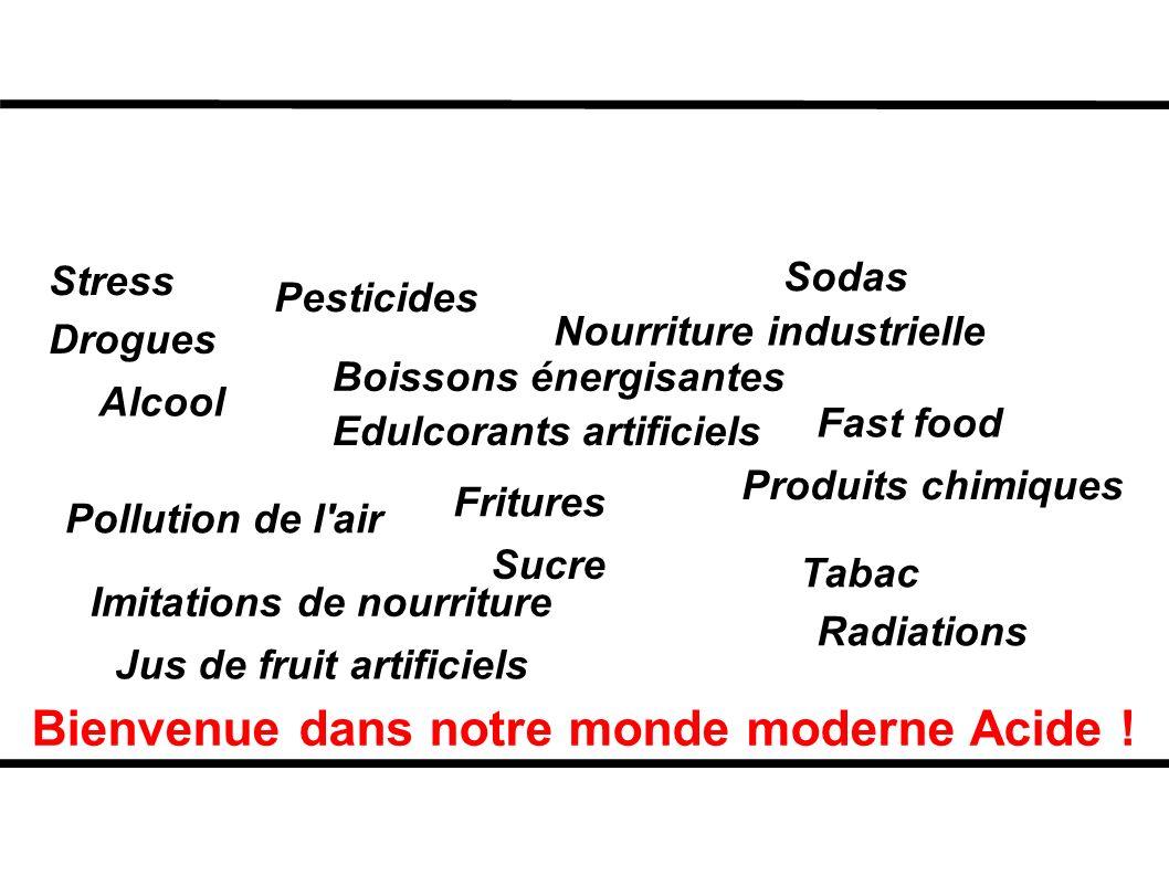 Bienvenue dans notre monde moderne Acide !