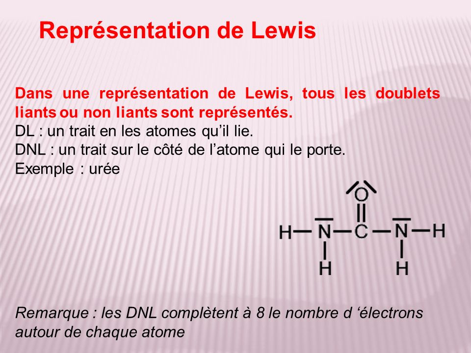 Représentation de Lewis