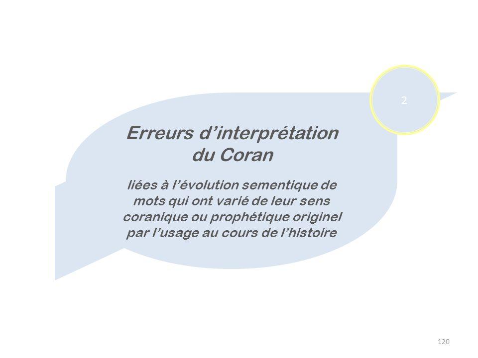 Erreurs d'interprétation du Coran