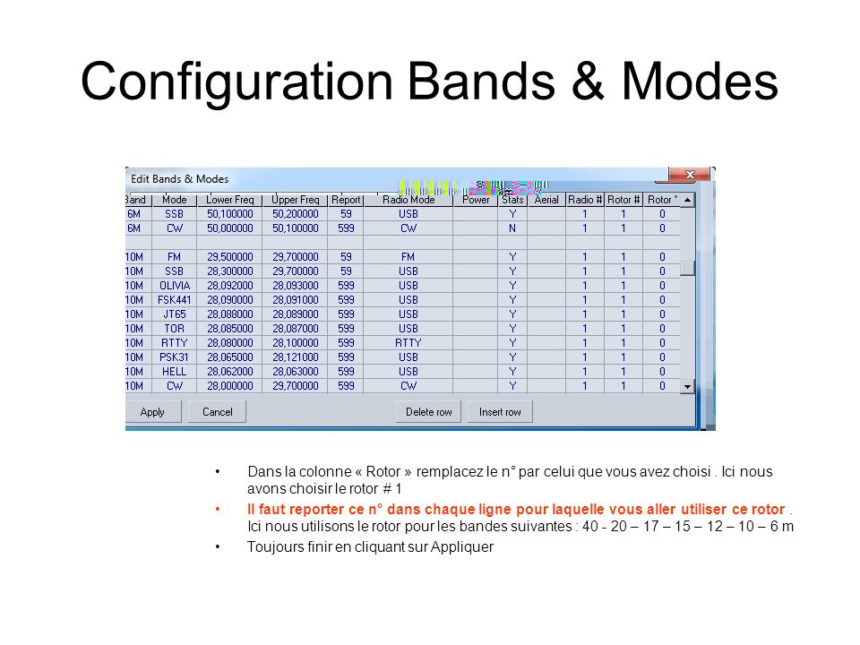 Configuration Bands & Modes