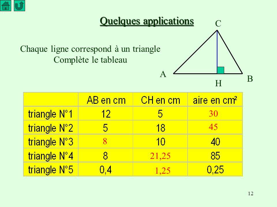 Chaque ligne correspond à un triangle