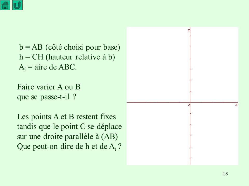 b = AB (côté choisi pour base)