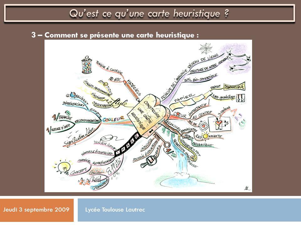 Qu'est ce qu'une carte heuristique
