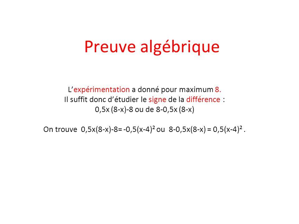 Preuve algébrique L'expérimentation a donné pour maximum 8.