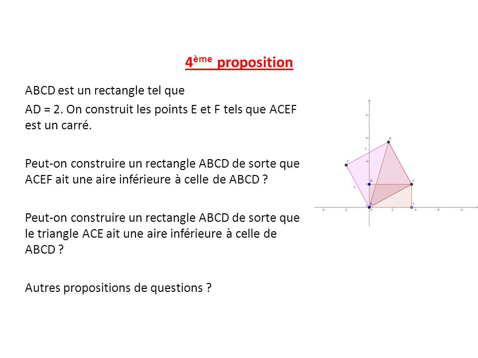 4ème proposition ABCD est un rectangle tel que