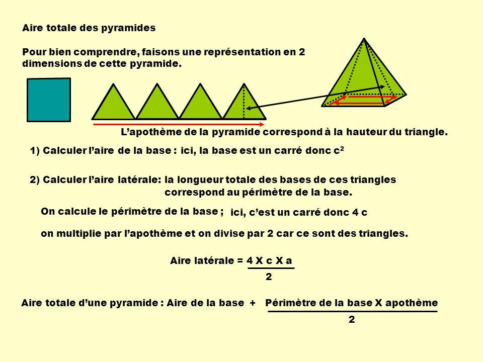 Aire totale des pyramides