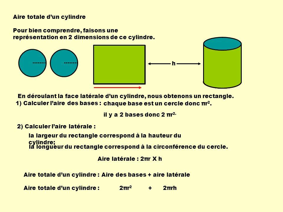Aire totale d'un cylindre