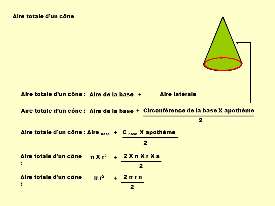 Aire de la base d un cone blog sur les voitures for Calculer son volume de demenagement
