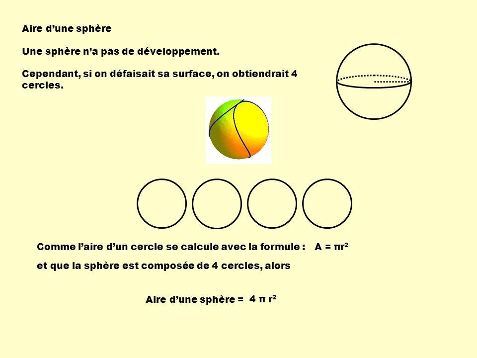 Aire d'une sphère Une sphère n'a pas de développement. Cependant, si on défaisait sa surface, on obtiendrait 4 cercles.