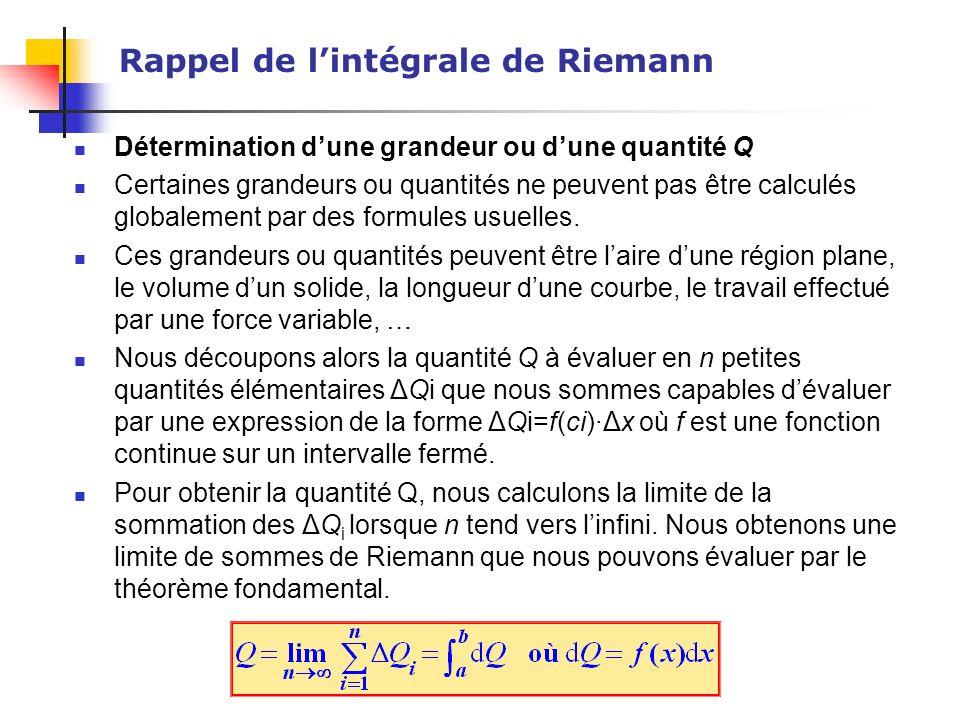 Rappel de l'intégrale de Riemann