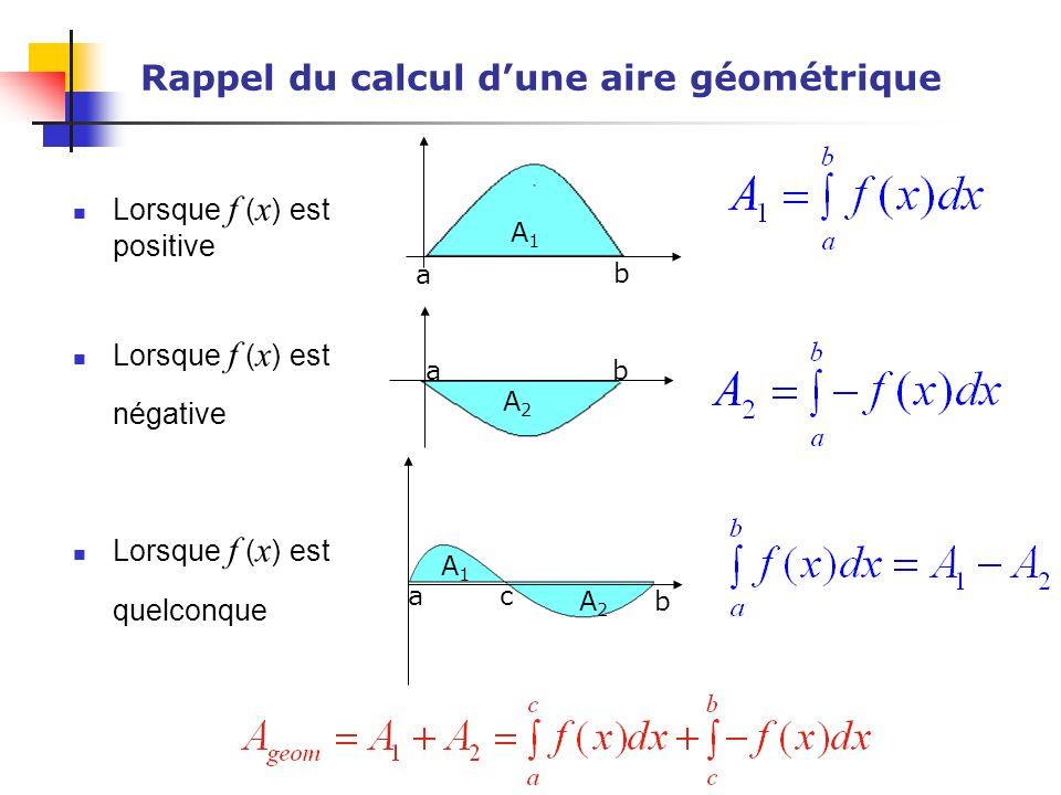 Rappel du calcul d'une aire géométrique