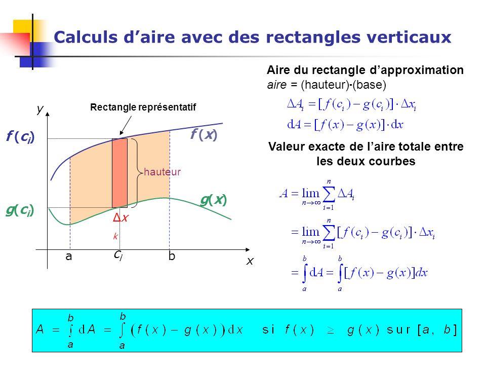 Calculs d'aire avec des rectangles verticaux