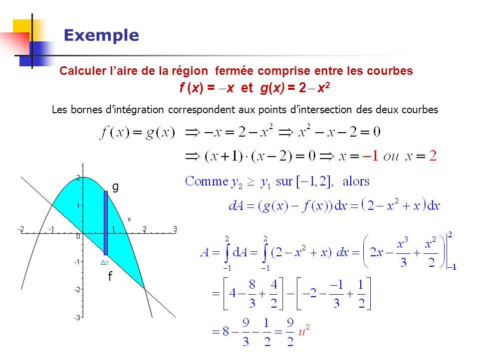 Exemple f (x) = x et g(x) = 2 x2