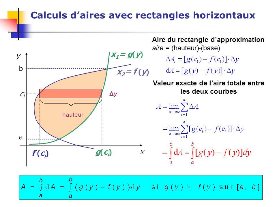 Calculs d'aires avec rectangles horizontaux