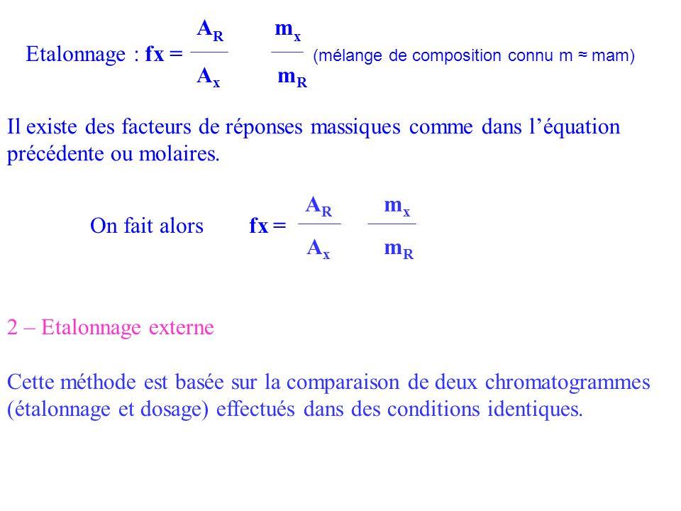 AR mx Etalonnage : fx = (mélange de composition connu m ≈ mam) Ax mR.