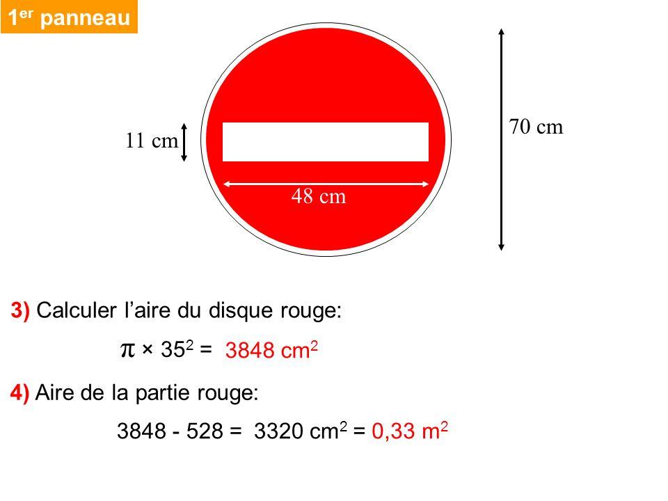 1er panneau 70 cm. 48 cm. 11 cm. 3) Calculer l'aire du disque rouge: π × 352 = 3848 cm2. 4) Aire de la partie rouge: