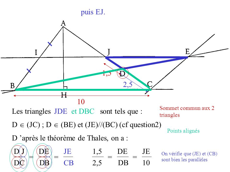 D  (JC) ; D  (BE) et (JE)//(BC) (cf question2)
