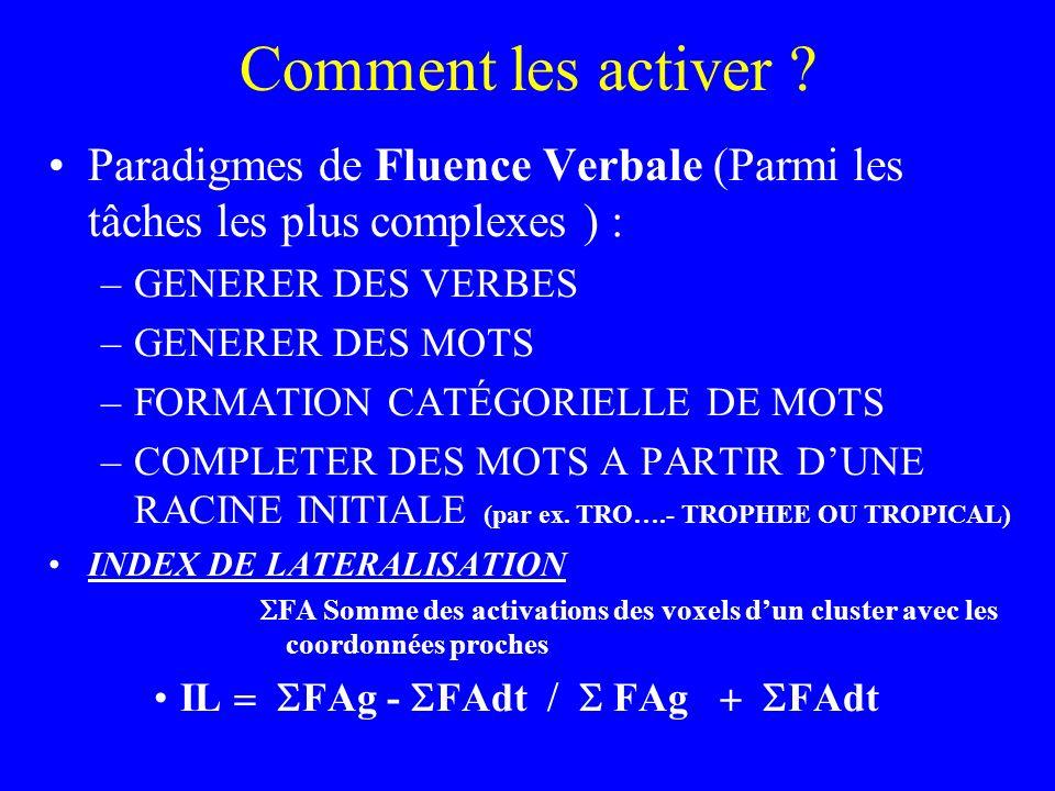 Comment les activer Paradigmes de Fluence Verbale (Parmi les tâches les plus complexes ) : GENERER DES VERBES.