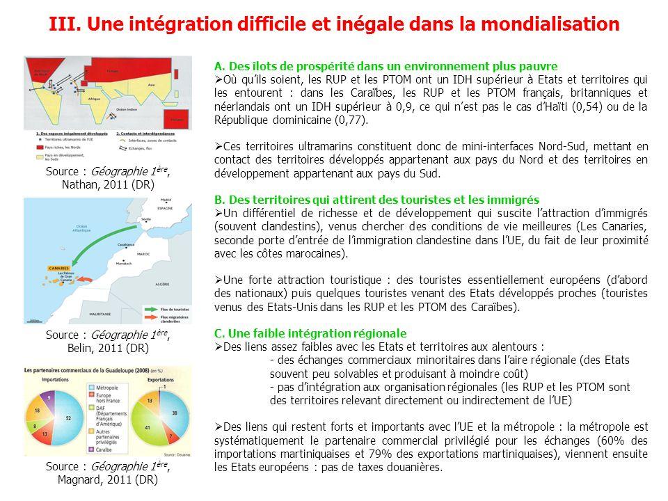 III. Une intégration difficile et inégale dans la mondialisation