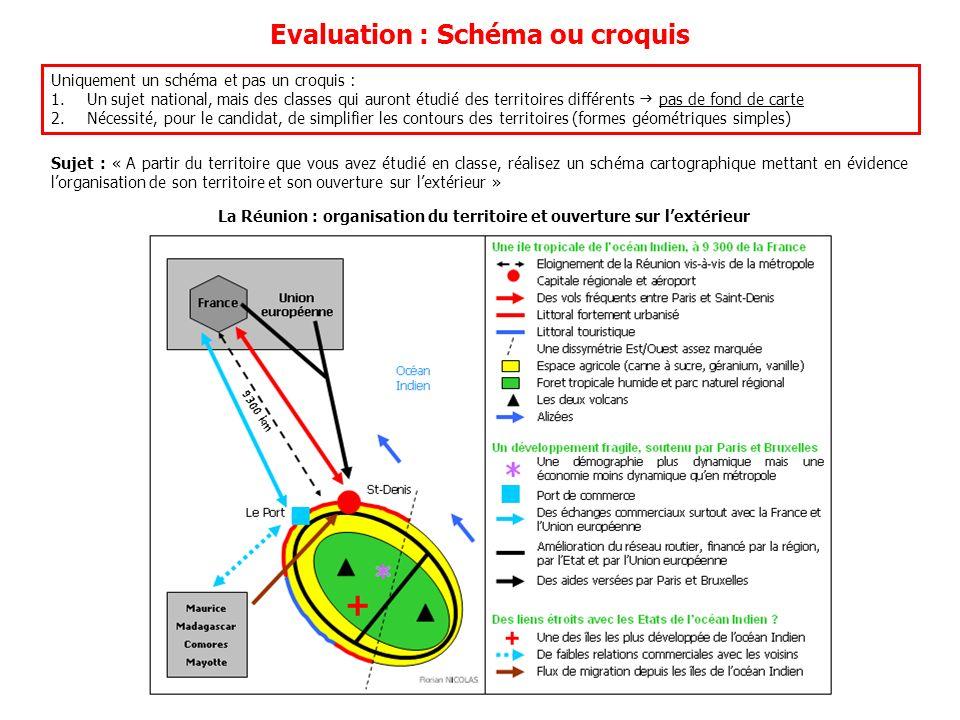 Evaluation : Schéma ou croquis