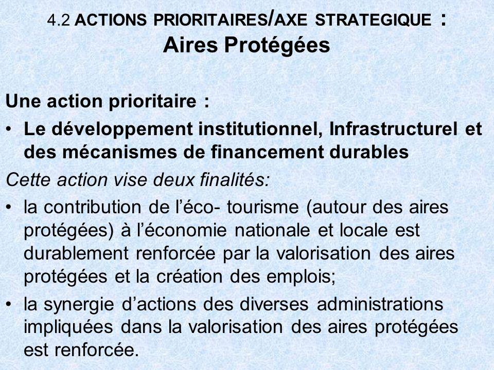 4.2 ACTIONS PRIORITAIRES/AXE STRATEGIQUE : Aires Protégées