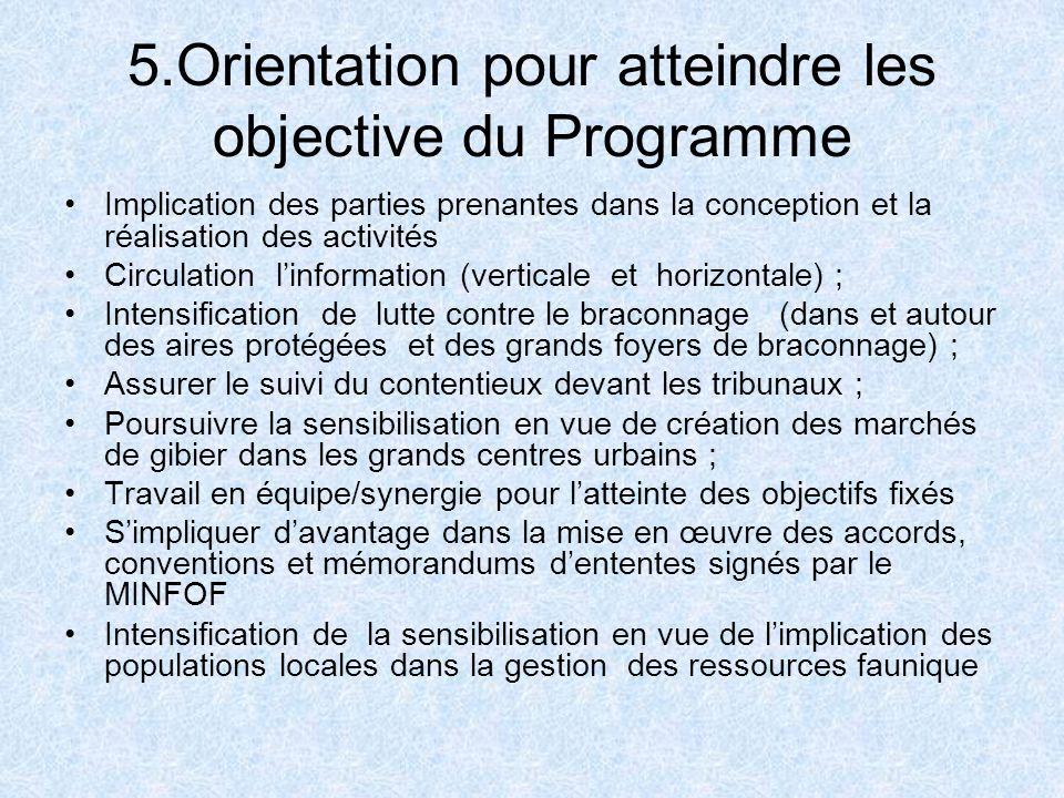 5.Orientation pour atteindre les objective du Programme