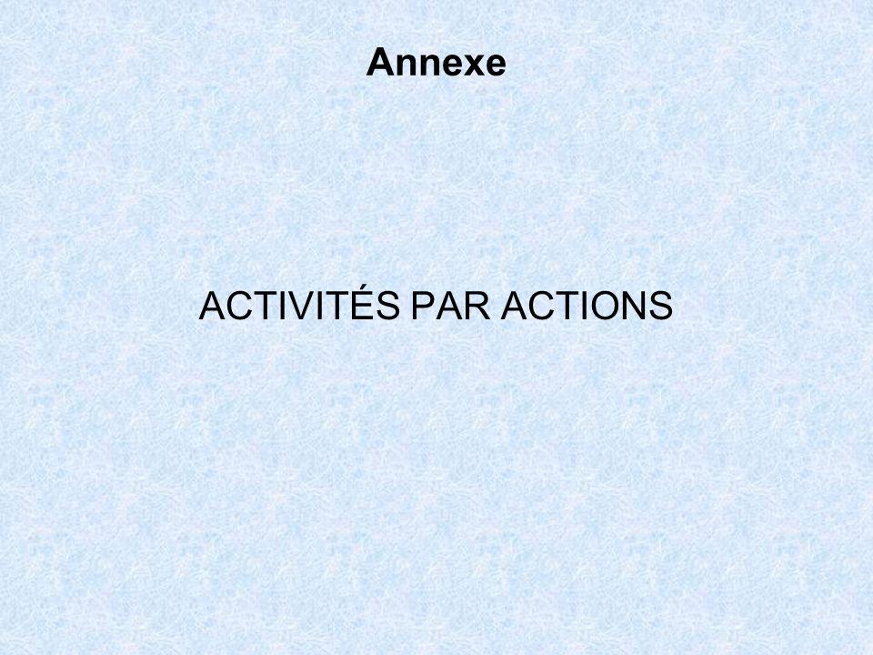 Annexe ACTIVITÉS PAR ACTIONS
