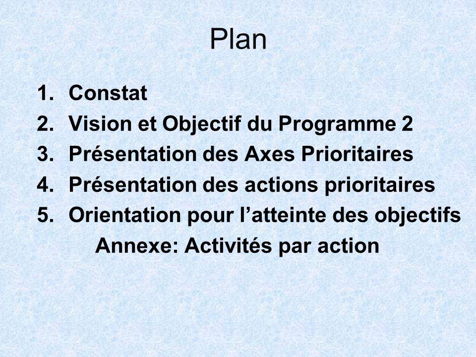 Plan Constat Vision et Objectif du Programme 2