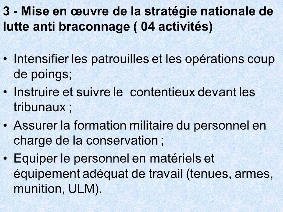 3 - Mise en œuvre de la stratégie nationale de lutte anti braconnage ( 04 activités)