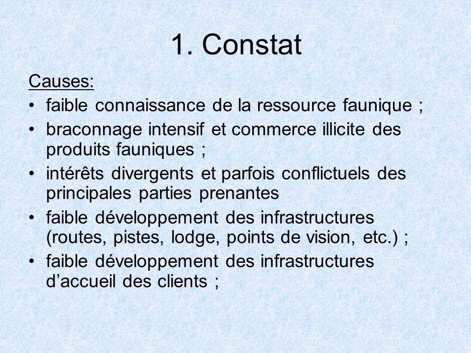 1. Constat Causes: faible connaissance de la ressource faunique ;