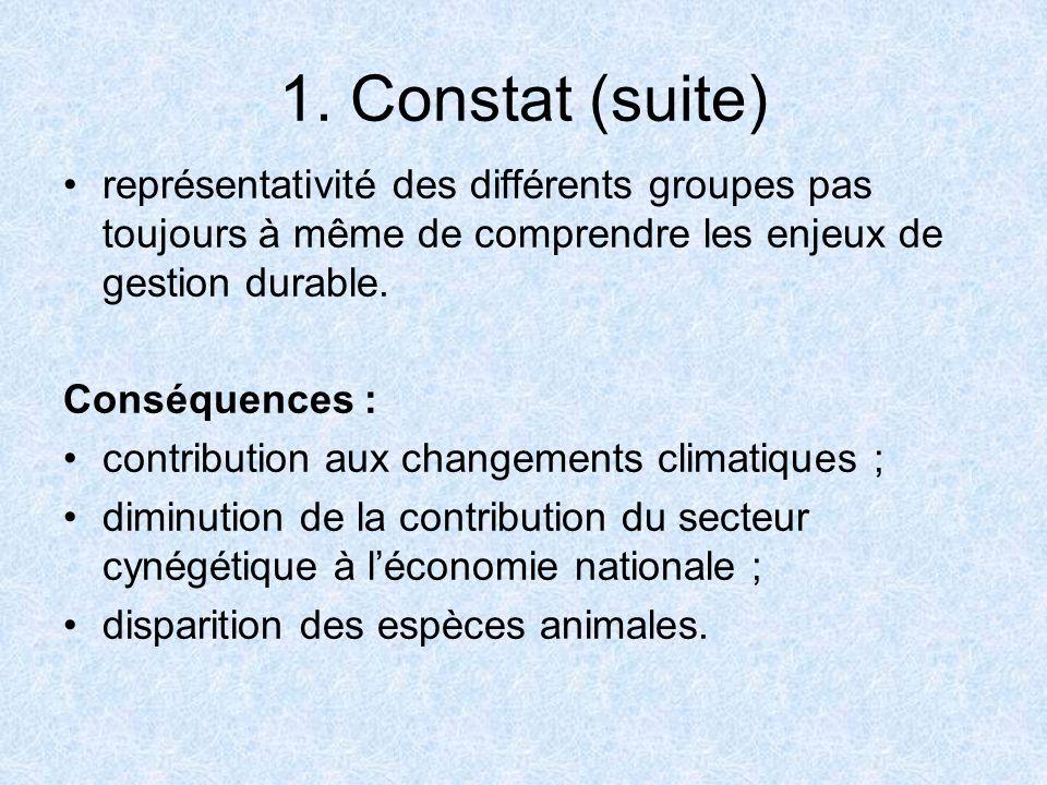 1. Constat (suite) représentativité des différents groupes pas toujours à même de comprendre les enjeux de gestion durable.