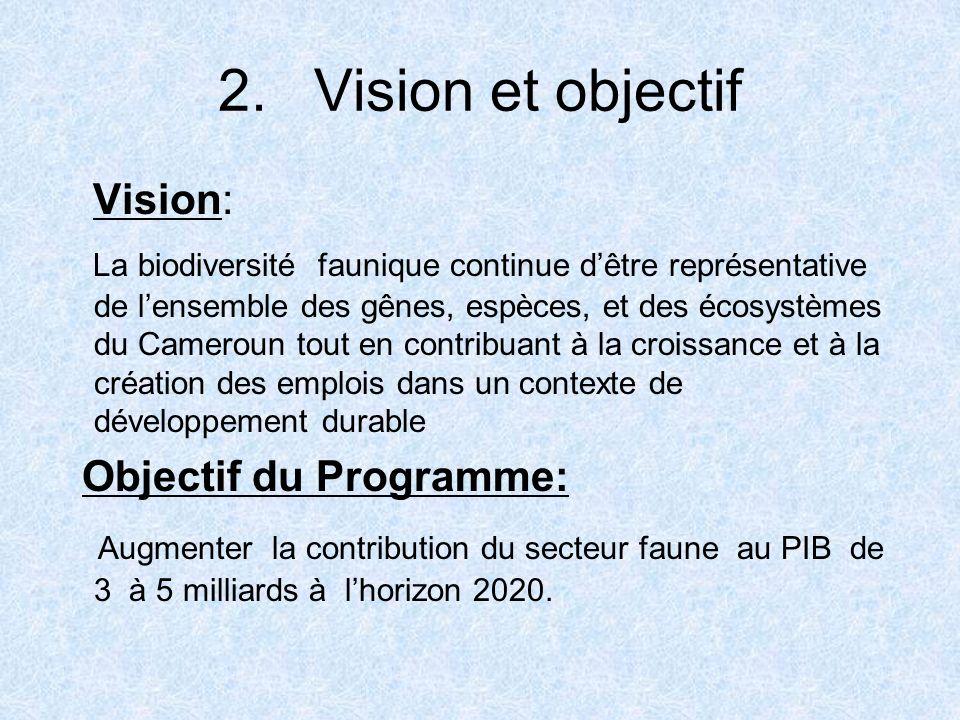 2. Vision et objectif Vision: