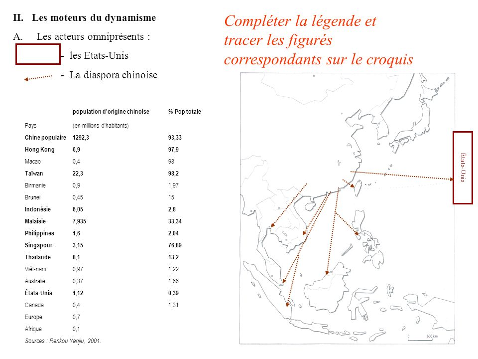 population d origine chinoise % Pop totale