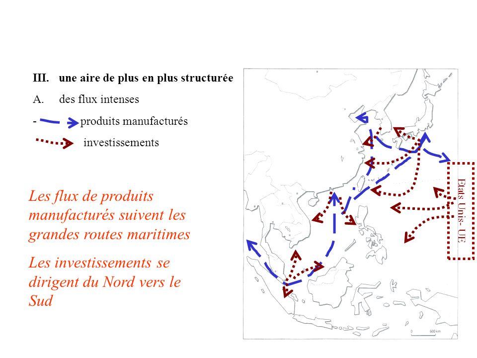 Les flux de produits manufacturés suivent les grandes routes maritimes