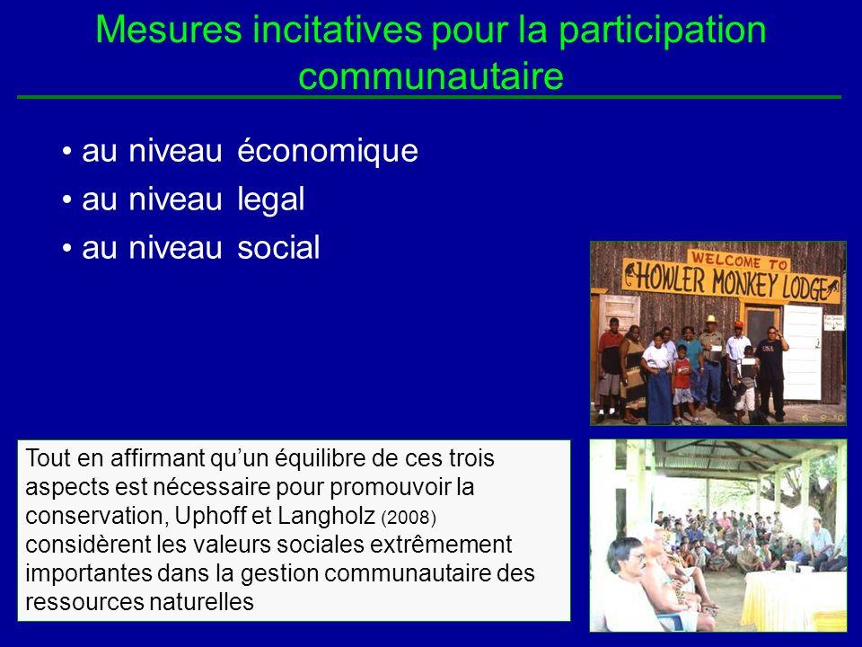 Mesures incitatives pour la participation communautaire