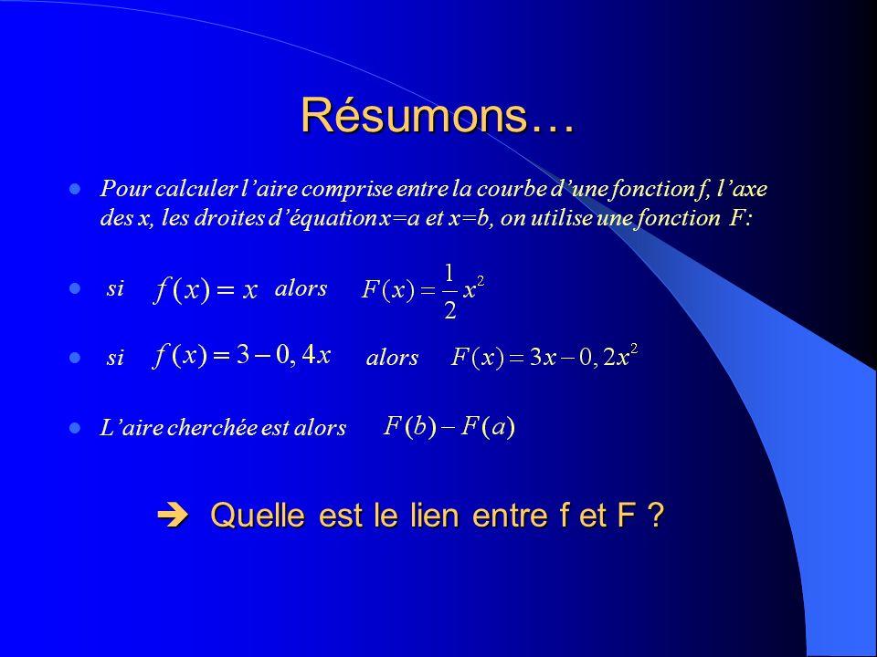 Résumons…  Quelle est le lien entre f et F