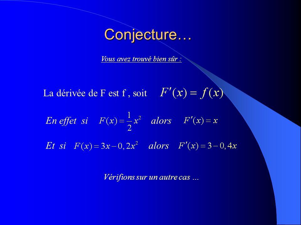 Conjecture… La dérivée de F est f , soit En effet si alors Et si alors