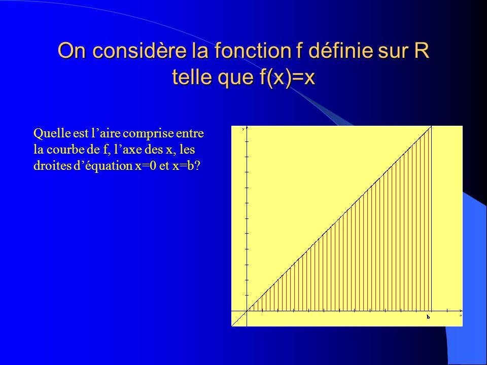 On considère la fonction f définie sur R telle que f(x)=x